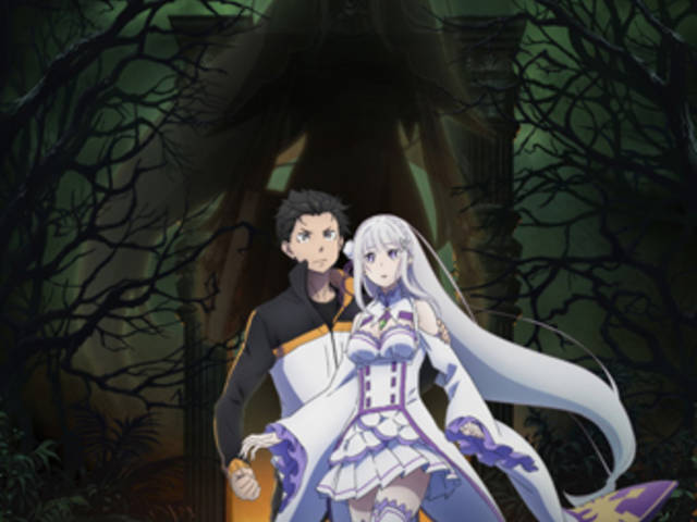 KADOKAWAアニメ化PV祭の対象アニメ期待値投票